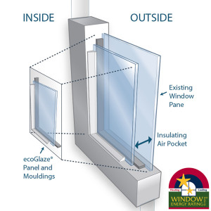 Can You Make Single Pane Glass Safety